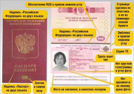 Оформить загранпаспорт старого образца 2016